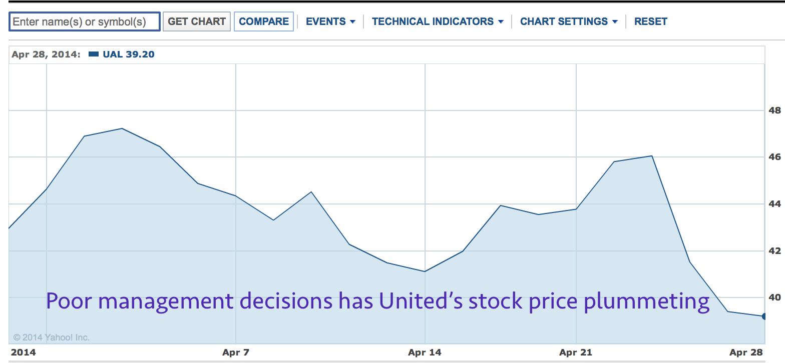 UnitedStock
