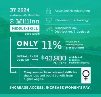 women in jobs.jpg