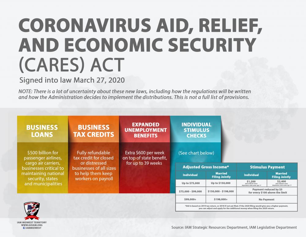 COVID-19 (Coronavirus) Information | IAM Midwest Territory