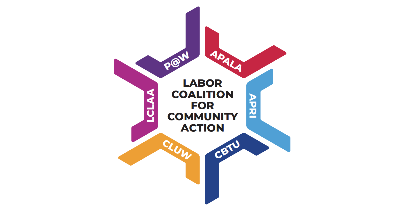 Join an AFL-CIO Constituency Group